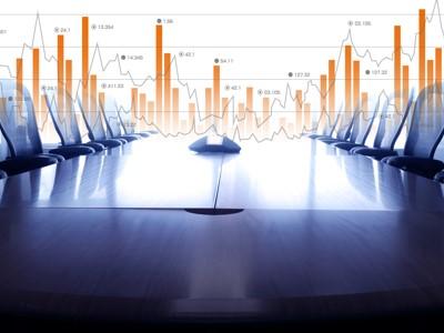 6.7  Ürün Maliyeti, Performans Analizi ve Karar Alma